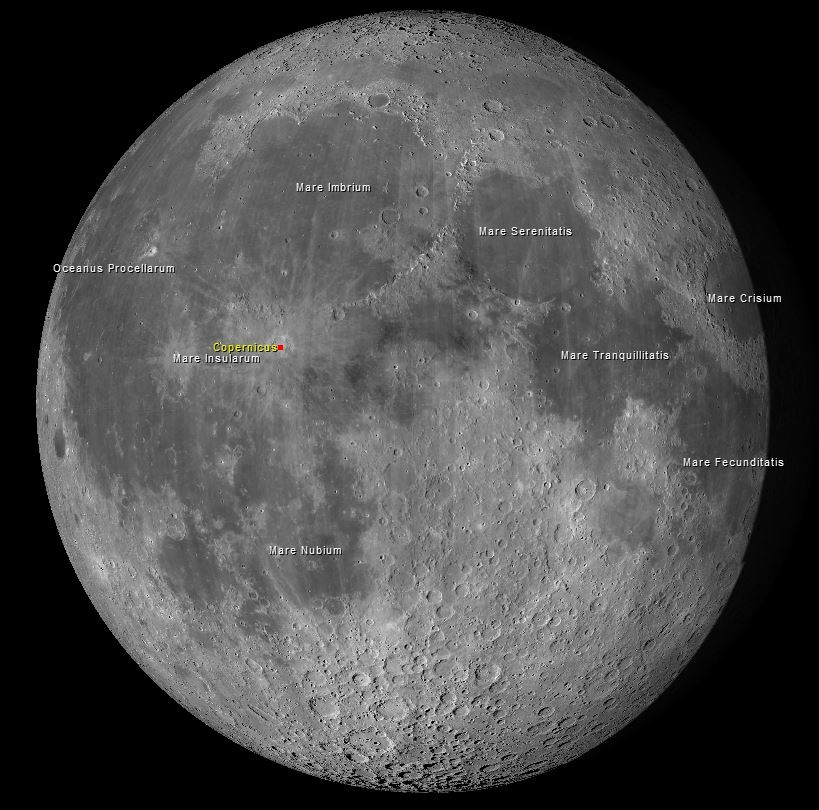 Localización Copernicus  Virtual Moon Atlas